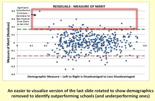 figure-merit